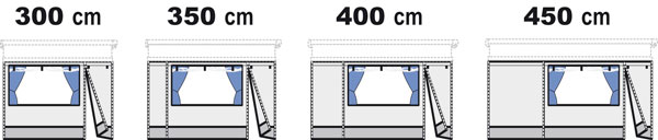 fiamma zip awning front panel sizing