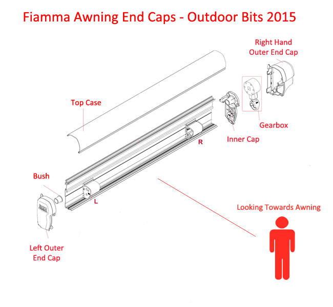 Fiamma Awning End Caps Outdoor Bits
