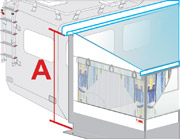 Fiamma Privacy Room Awning Height (A)