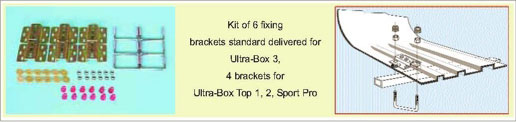 Fiamma Ultrabox Fitting Kit